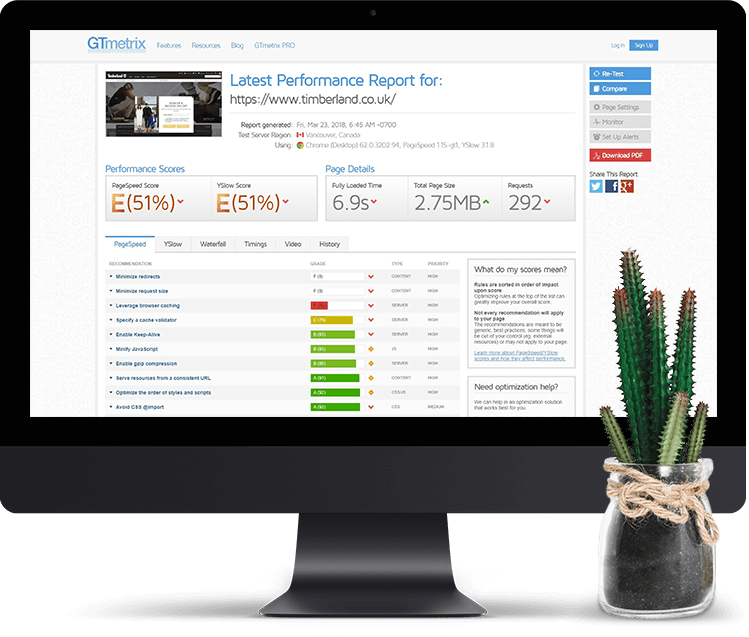 26 of the Best Tools to Measure the Success of Your E-Commerce Website