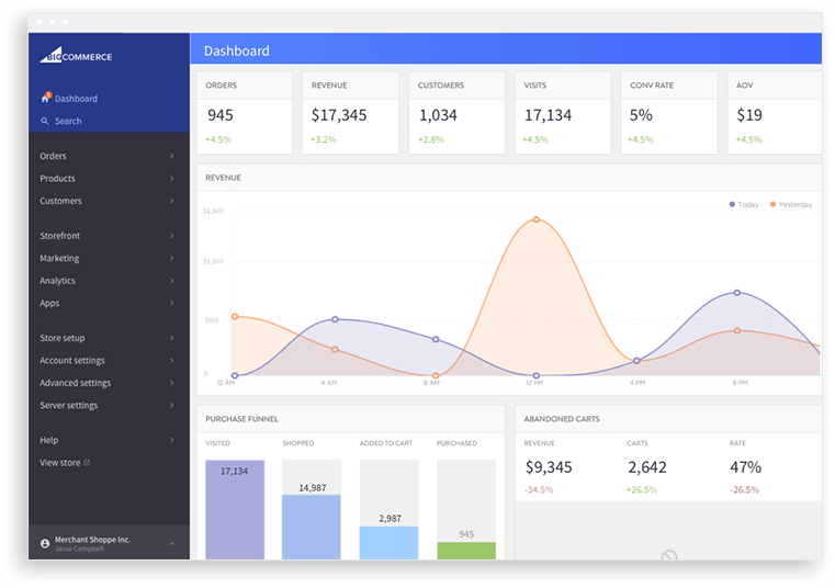 9 Best E-commerce Analytics Tools: a Product Owner's Guide