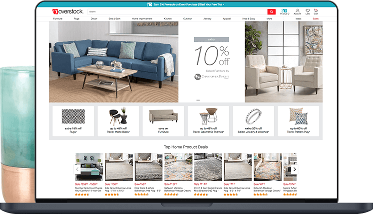 14 Best Practices Designed to Increase E‑commerce Sales on Your Website